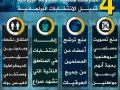 """انفوجرافيك: 4 وسائل قمعية ضد """"الروهنجيا"""" بالإنتخابات"""